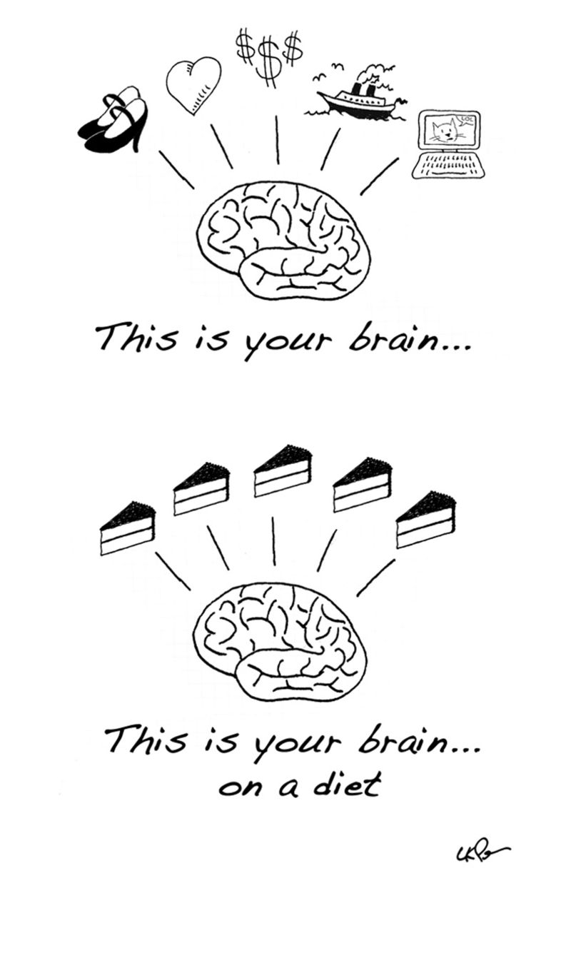Braindiet